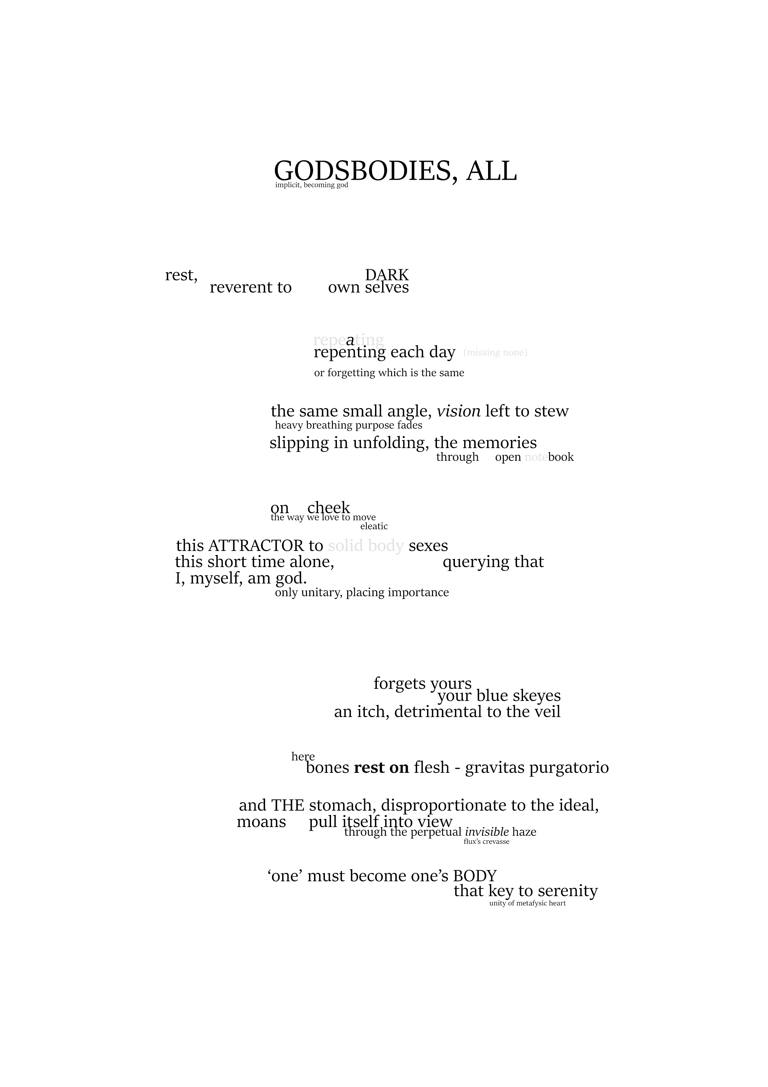 Godsbodiesfinal